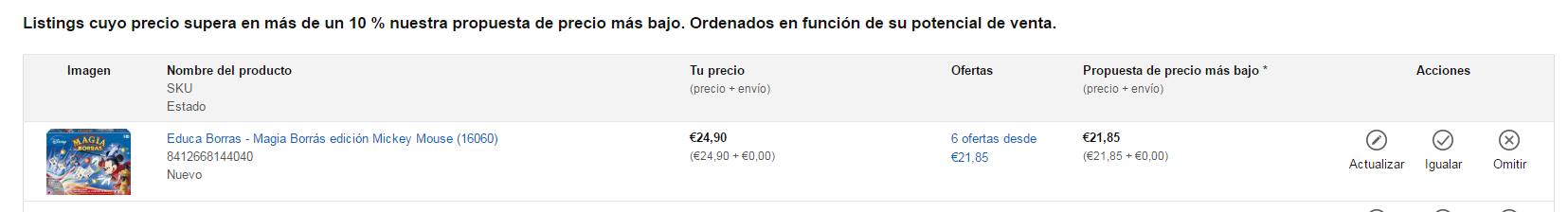 Amazon propuestas de pricing