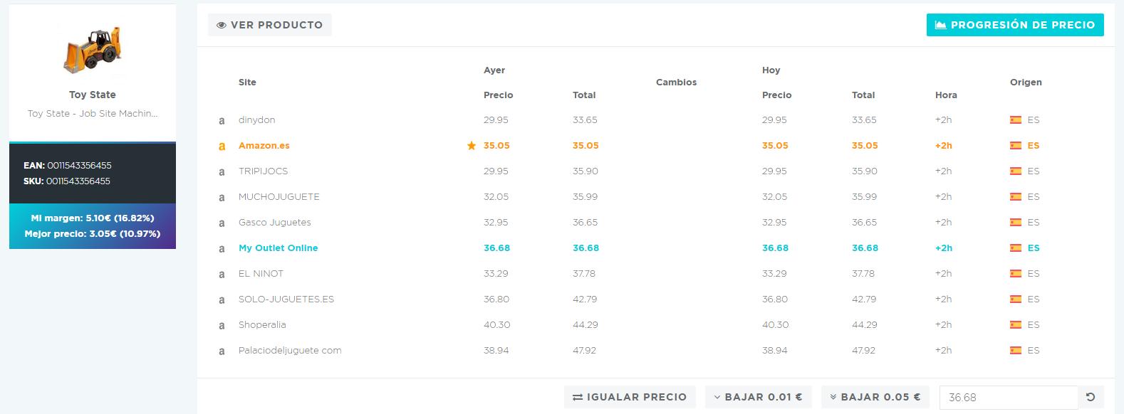 Boardfy cambio manual precios