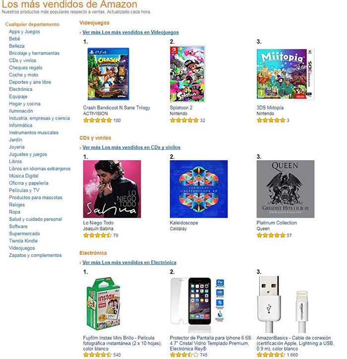 Ranking de ventas en Amazon
